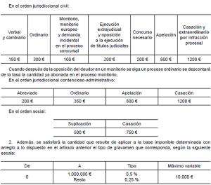 tabla importes tasas judiciales comunidades de propietarios